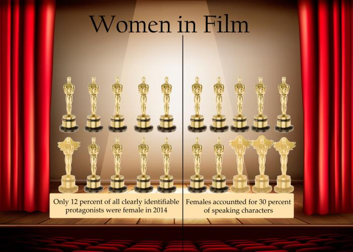 Oscar misrepresentaion graphic